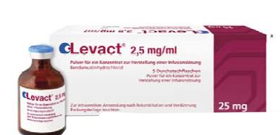 Levact